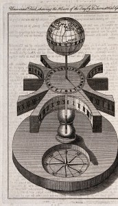 Clocks: a universal sundial, with a compass. Engraving. Credit: Wellcome Library, London. Wellcome Images
